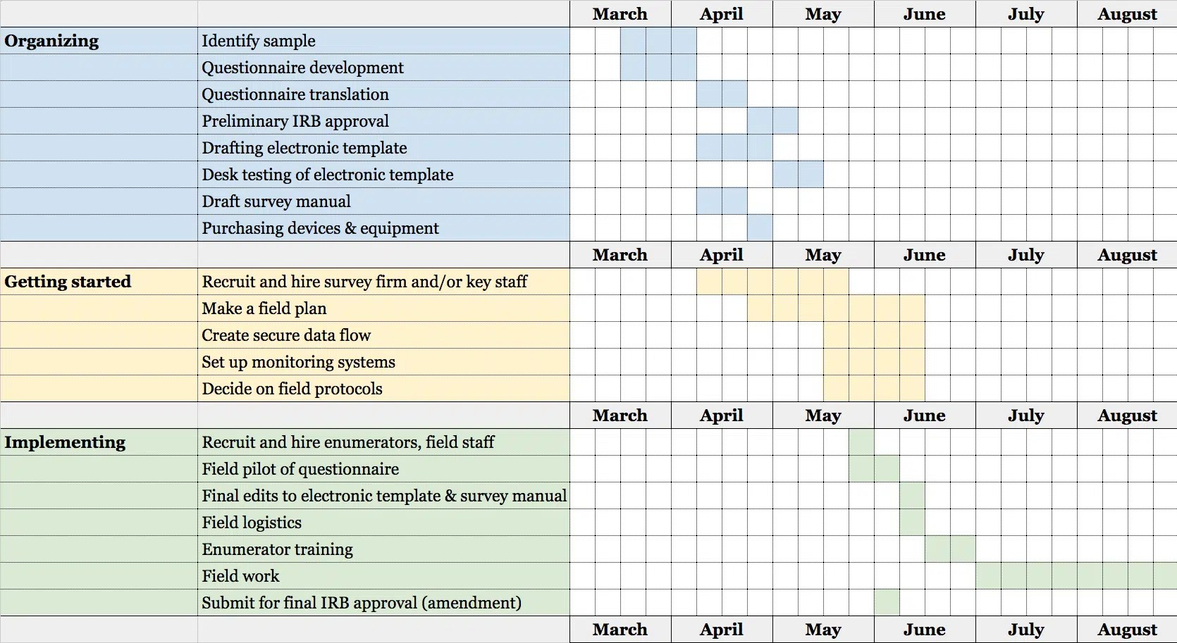 Research Time Frame Template