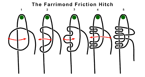 The Farrimond Friction Hitch