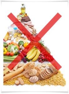 Bad Food Pyramid