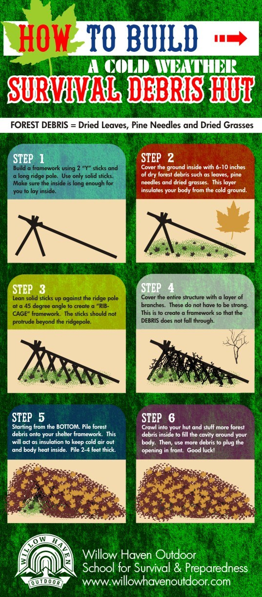 How To Build A Cold Weather Debris Survival Hut Infographic