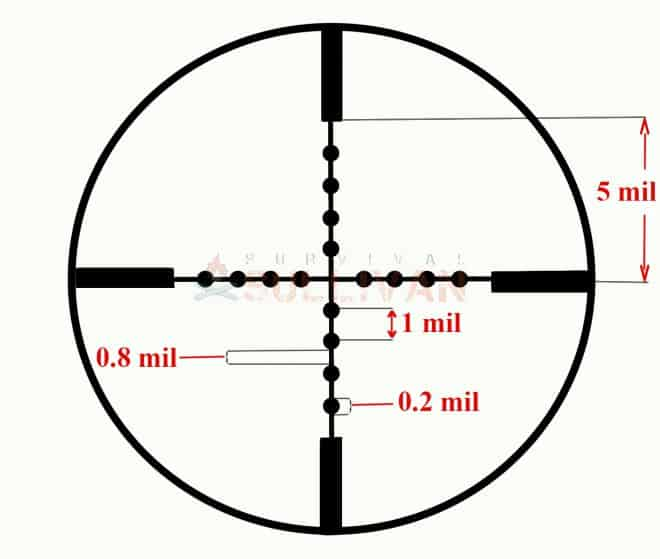 Zeroing a Scope for Long and Short Distance Shots