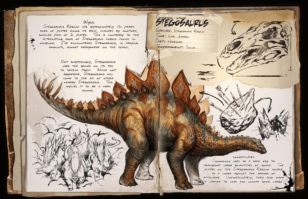 Dossier_Stegosaurus