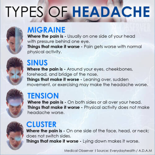 headaches treatment and prevention - SurviveUK