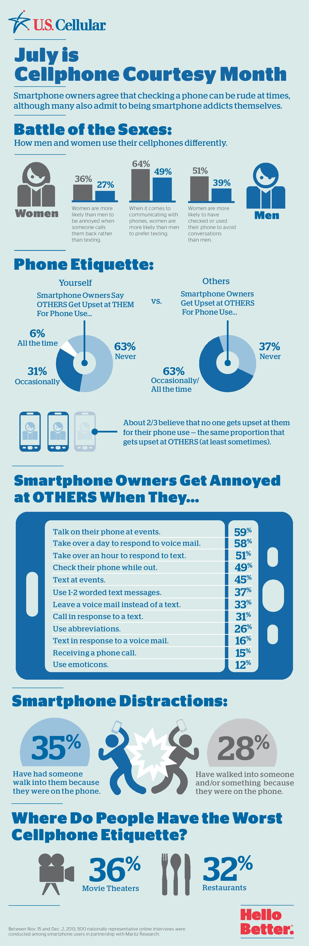 Cell Phone Etiquette Tips For Us All Kids Parent