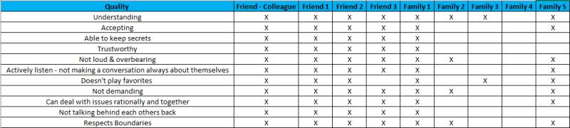 Positive Attributes Worksheet Screenshot