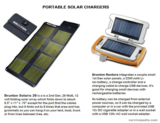 portable soalr chargers