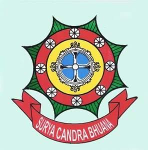 Surya Candra Bhuana