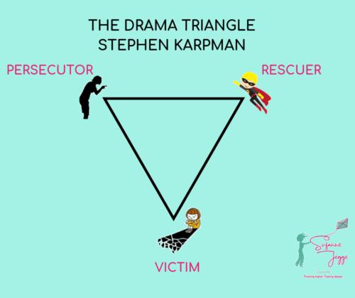 Stephen Karpman: The Drama Triangle