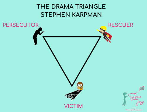 Stephen Karpman: The Drama Triangle