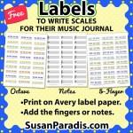 Labels for 5-finger scales