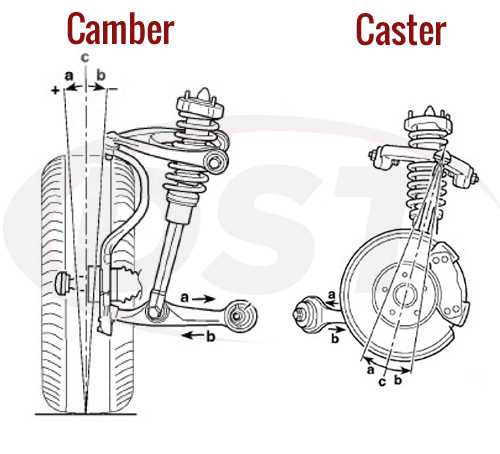 front camber or caster