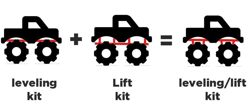 2007 Kia Sportage Lift Kit ~ Best KIA