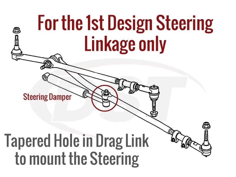 front end diagram fuel pump wiring for 1988 ford ranger moog packagedeal105 steering rebuild kit dodge ram 2500 03 08
