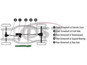 moogujointpackagedeal591 | U Joint Replacement Kit | Chevrolet K1500 4WD 1995