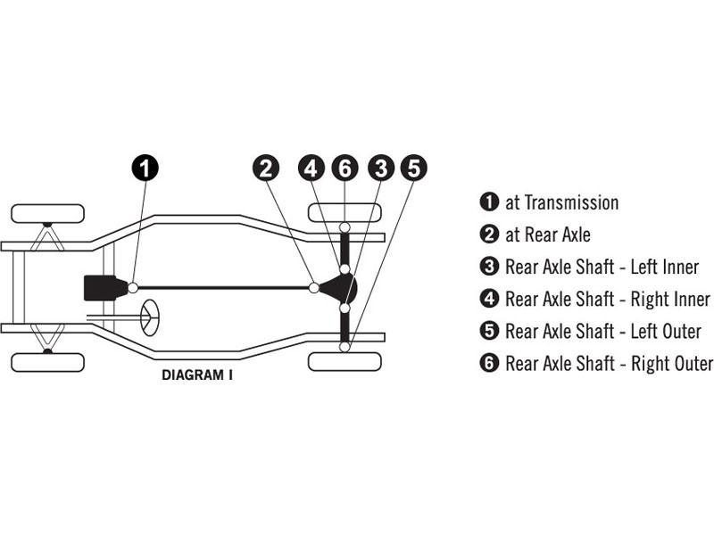 MOOG u-joints-chevrolet-corvette Chevrolet Corvette U