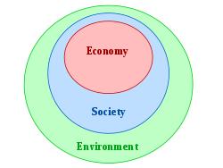(Image taken from Wikipedia)