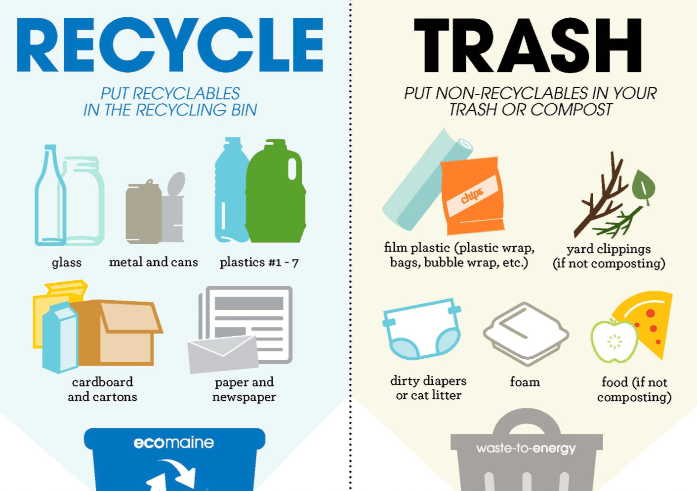 5 Easy Tips To Help You Keep The Environment Clean