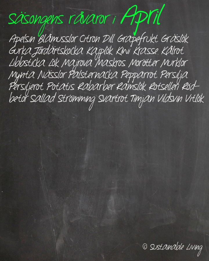 Chalkboard-background April
