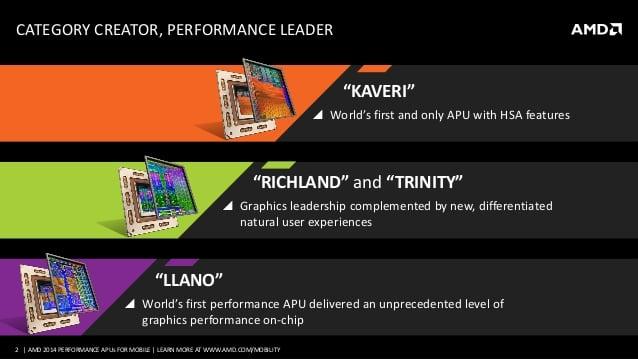Cara memilih Motherboard socket FM2+ dan FM2 yang baik untuk AMD APU Trinity/Richland/Kaveri A series