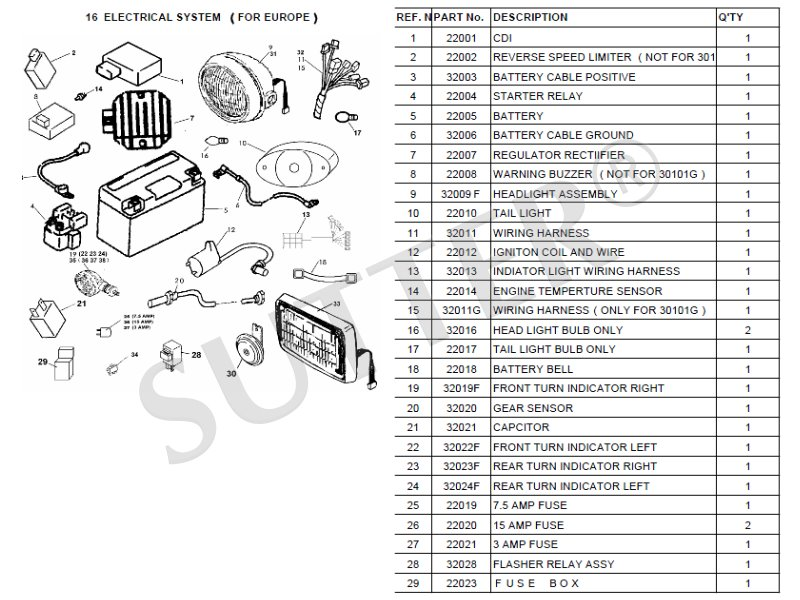 SUTTER® Parts Manual for Linhai ATVs (Version 2006)