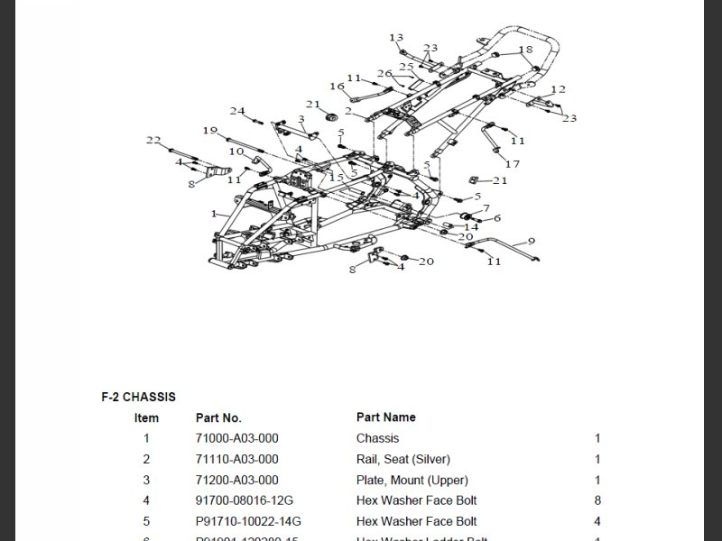 SUTTER® Parts Manual for Access 250H