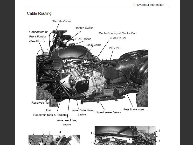 SUTTER® Workshop Manual for CF-MOTO CF500+CF500A