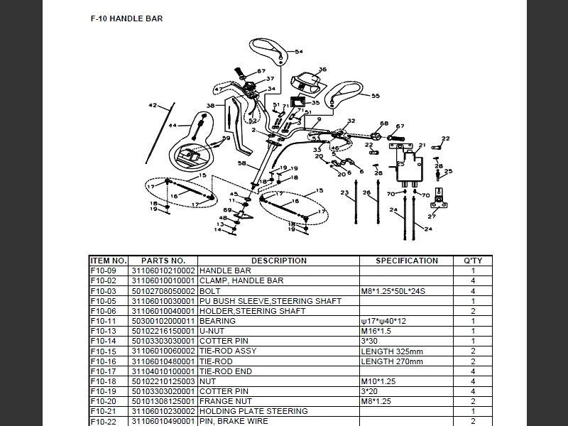 SUTTER® Parts Manual for Reinmech-Motortek MT125H (2004)