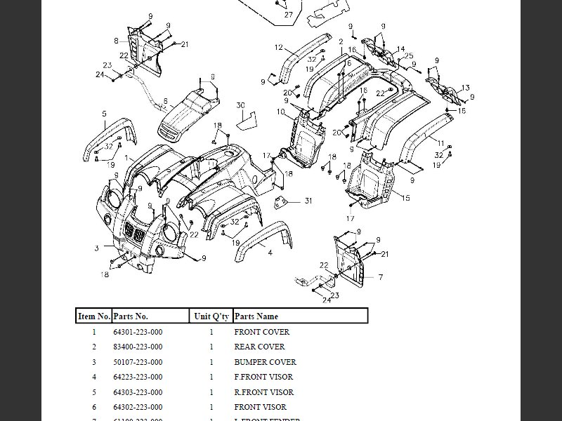 SUTTER® Parts Manual for Adly 300 Utility II