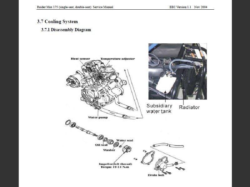 SUTTER® Service Manual for Dazon 175 Raider Maxi S&D