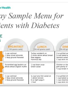 Sample menu for patients with diabetes pdf preview also sutter health rh sutterhealth