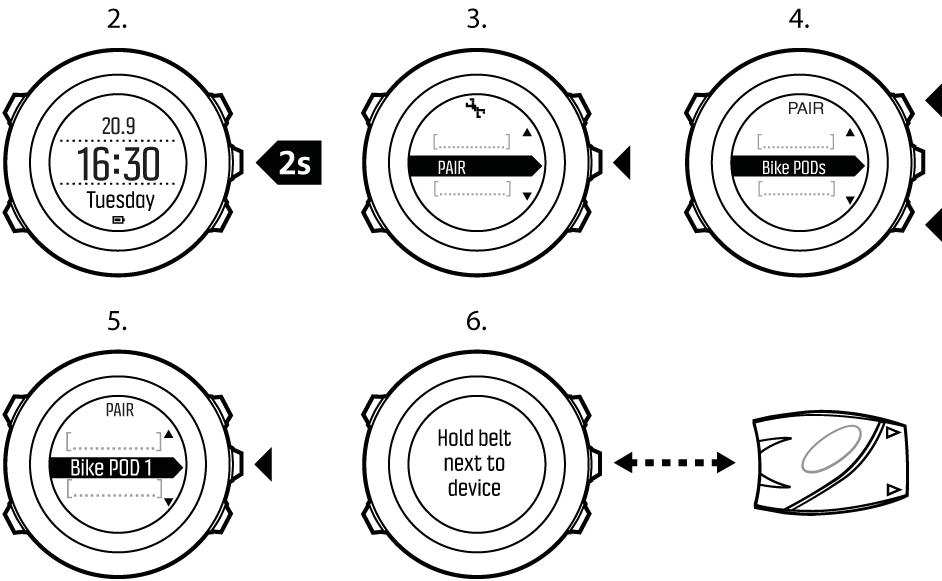 PODs und HF-Sensoren