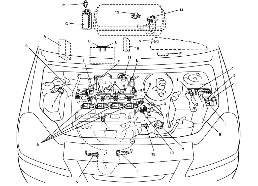2003 Suzuki Aerio Fuse Box Diagram • Wiring Diagram For Free