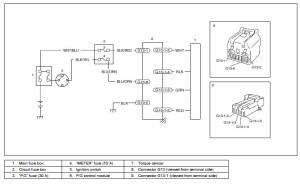 Suzuki Ignis Fuse Box | Wiring Diagram