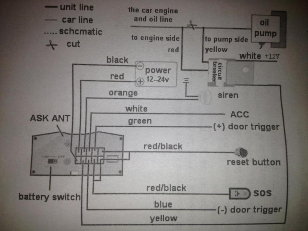 medium resolution of suzuki sidekick wiring diagram images wiring harness also 1997 suzuki sidekick wiring diagram images wiring harness