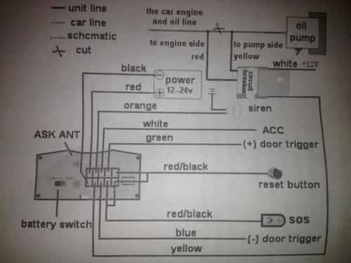 small resolution of suzuki sidekick wiring diagram images wiring harness also 1997 suzuki sidekick wiring diagram images wiring harness