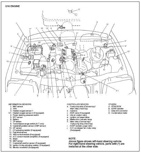 Outstanding Engine Diagram For Suzuki Sidekick Auto Electrical Wiring Diagram Geral Blikvitt Wiring Digital Resources Geralblikvittorg