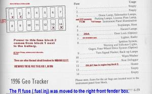 Fuse Box directory for sidekick 16 1998  Suzuki Forums: Suzuki Forum Site