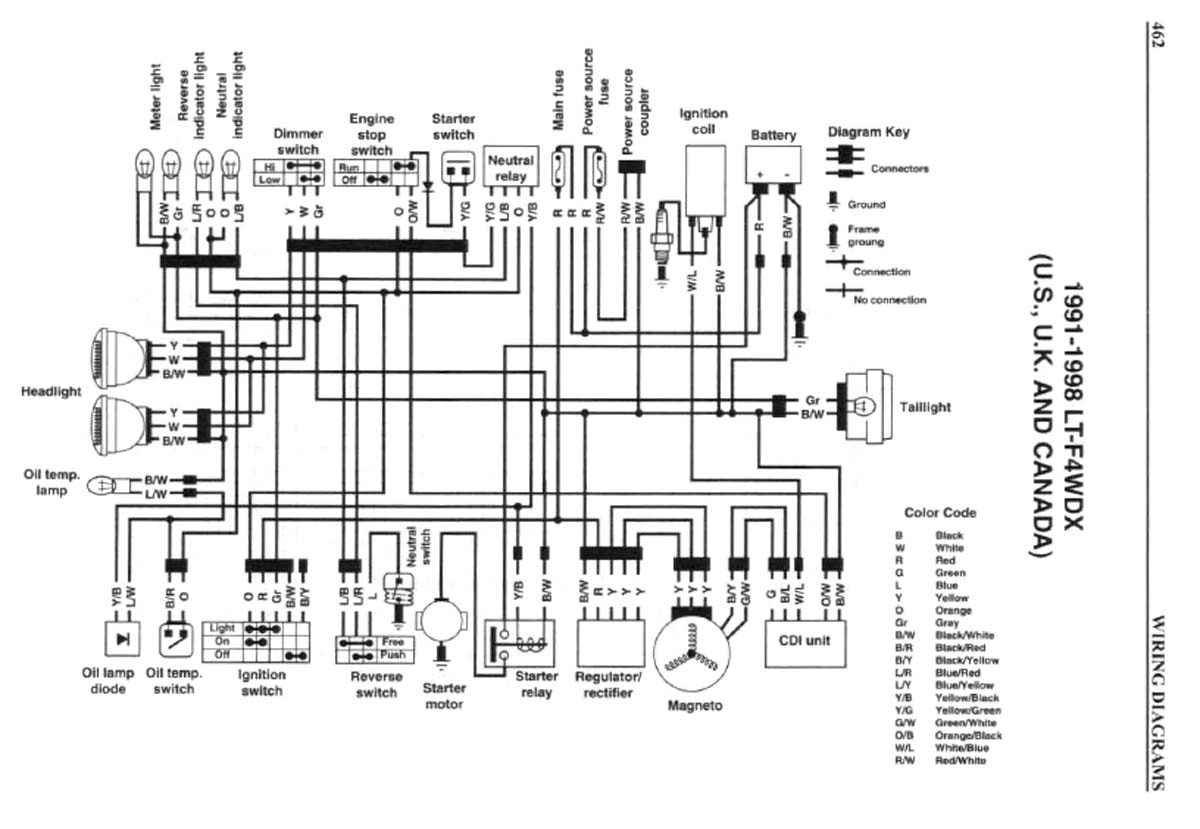 [DIAGRAM] Suzuki Quadmaster 500 Wiring Diagram FULL