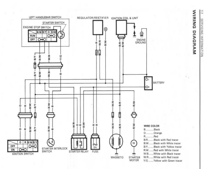 [DIAGRAM] Diagram 2002 Kawasaki Prairie Electrical Diagram