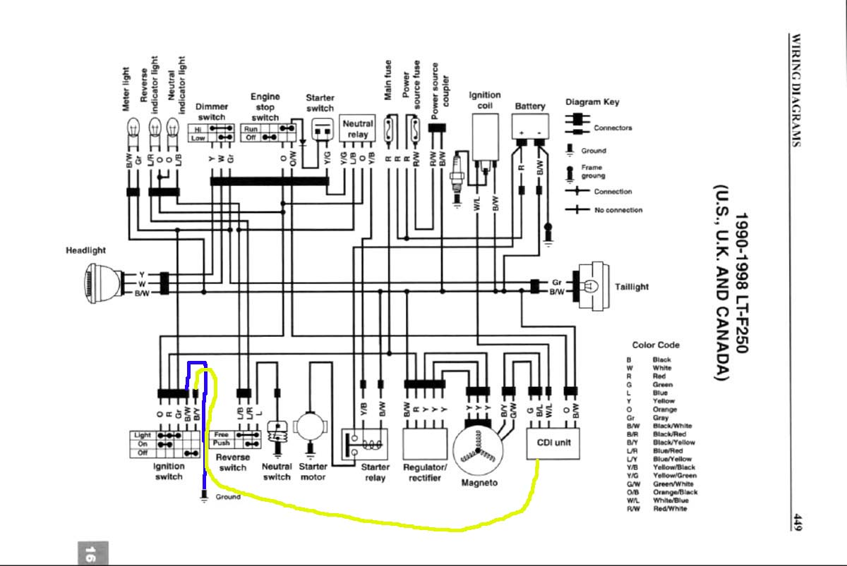 1990 Chevy Ignition Switch Wiring Diagram / Diagram 1990