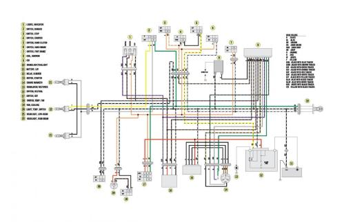 small resolution of ltr 450 wire diagram wiring diagram blog ltr 450 headlight wiring diagram ltr 450 wire diagram