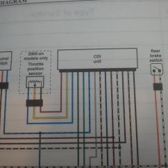 Suzuki Eiger Ignition Wiring Diagram Ford F150 Raptor Technische Daten 400 Yamaha Big Bear