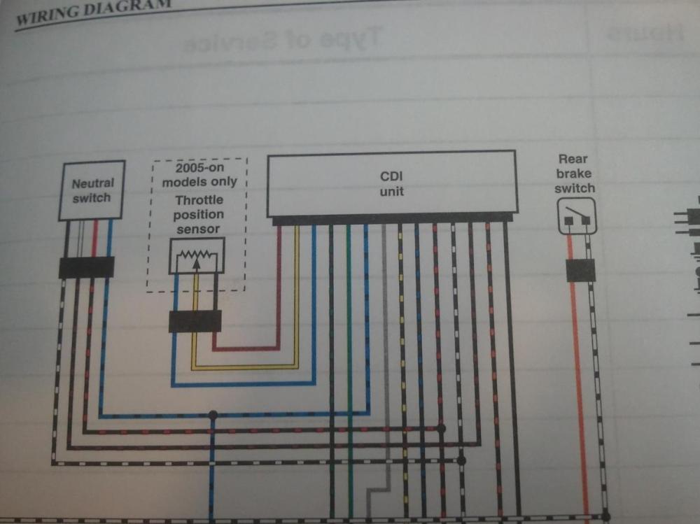 medium resolution of 03 04 cdi pinout suzuki z400 forum z400 forums 07 ltr 450 wiring diagram ltz 400
