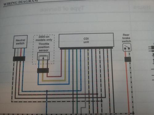 small resolution of 03 04 cdi pinout suzuki z400 forum z400 forums 07 ltr 450 wiring diagram ltz 400