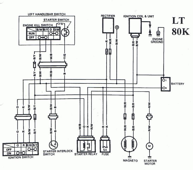 2007 suzuki ltr 450 wiring diagram spark plug wires killswitch help - z400 forum : forums