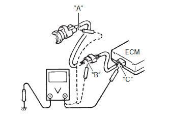 Suzuki GSX-R 1000 Service Manual: Voltage check