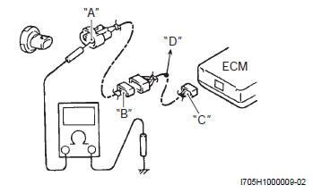Suzuki GSX-R 1000 Service Manual: Short circuit check