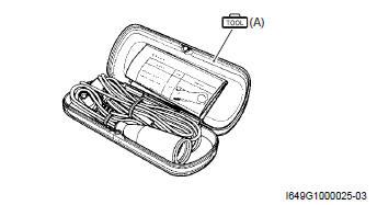 Suzuki GSX-R 1000 Service Manual: Using the testers