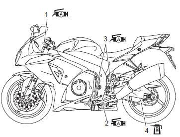 Suzuki GSX-R 1000 Service Manual: Lubrication points