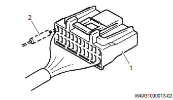 Suzuki GSX-R 1000 Service Manual: Electrical parts